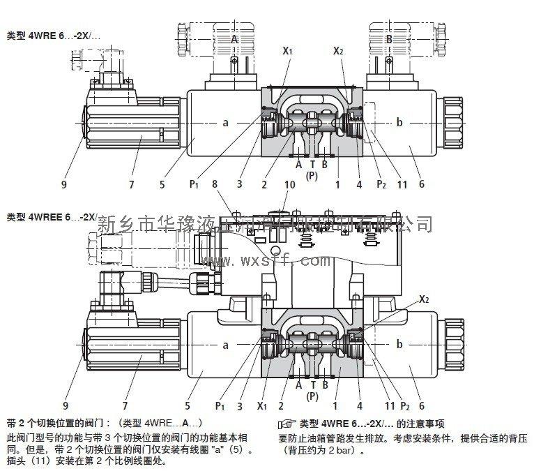 二位四通和三位四通比例方向阀机能,剖面图片